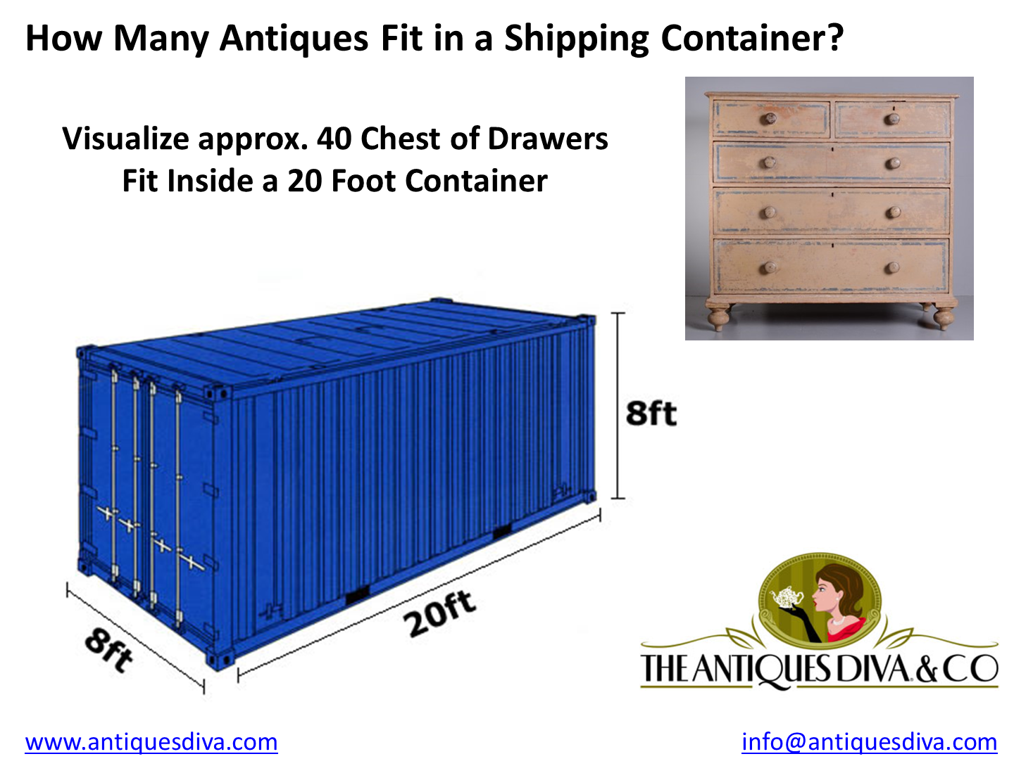 How Much Does It Cost to Fill a Container with Antiques, Filling a container, Shipping antiques from Europe, Antiques Diva Tours, Antiques Diva Buying Services, 20 ft container