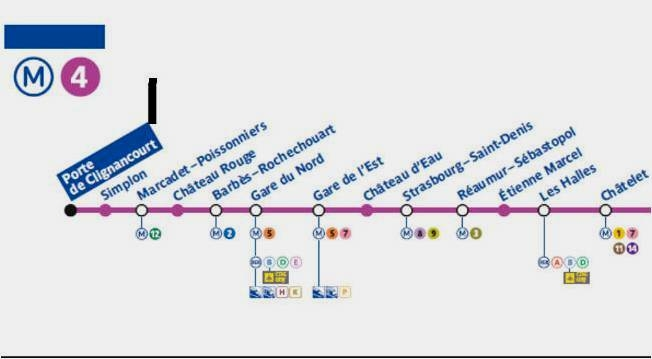 Paris Metro, Line 4, How to get to Paris Flea Market, Puce, Clignancourt