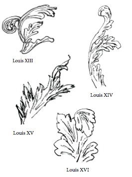 Lolo French Antiques - acanthus leaves from Louis XIII to Louis XVI - Identifying French Furniture Periods